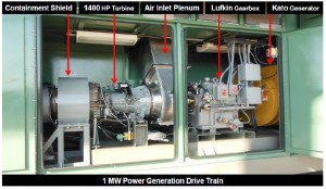MTT 1 MW Distributed Turbine Power Generation Package – MTT 1 MW Power Train with Turbine, Reduction Gearbox and Generator - www.marineturbine.com